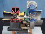 350px-Turbocharger